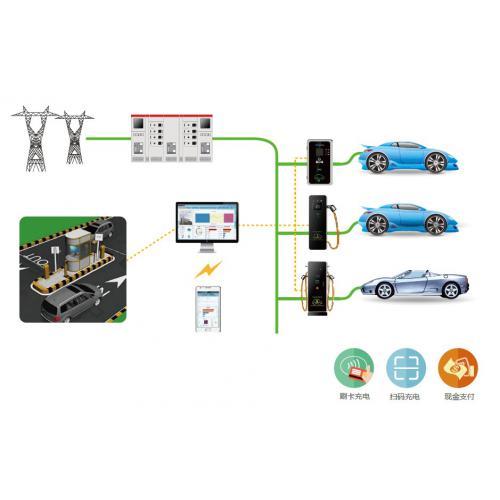 小区充电桩解决方案