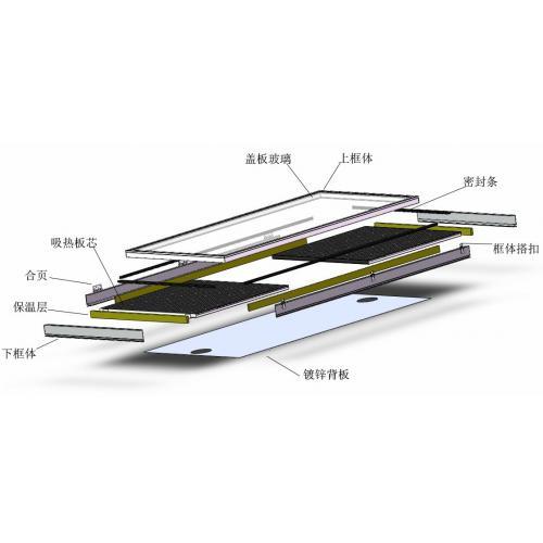太陽能空氣集熱器