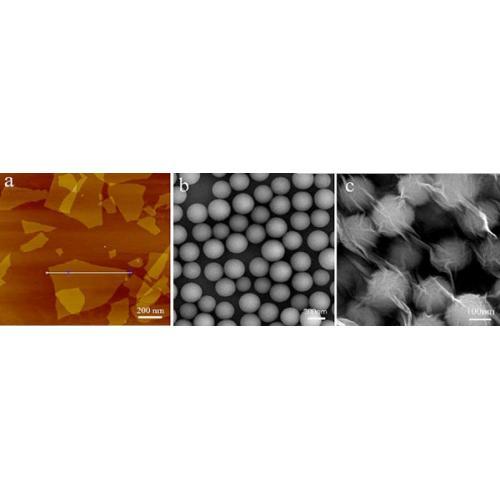 石墨烯/碳微球复合负极材料
