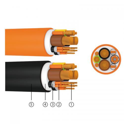EV直流充电线缆