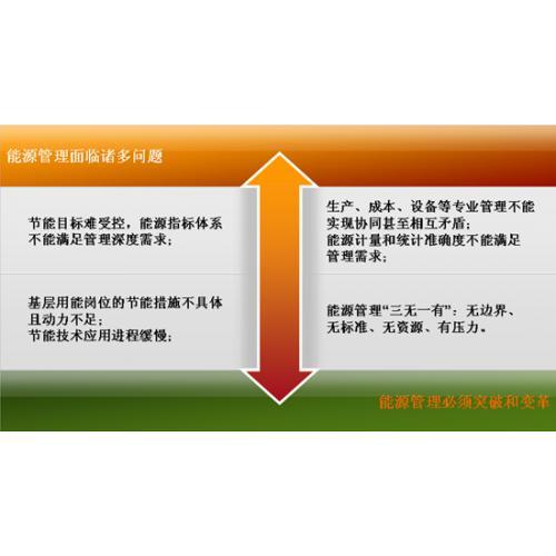 WEAS能源监测分析系统