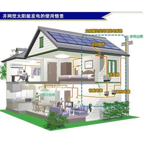 全自動分布式屋頂發電光伏組件封裝線