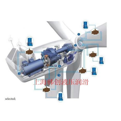 风力电机组自动油脂润滑系统