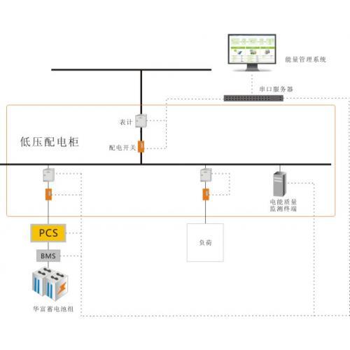 智能电网储能系统