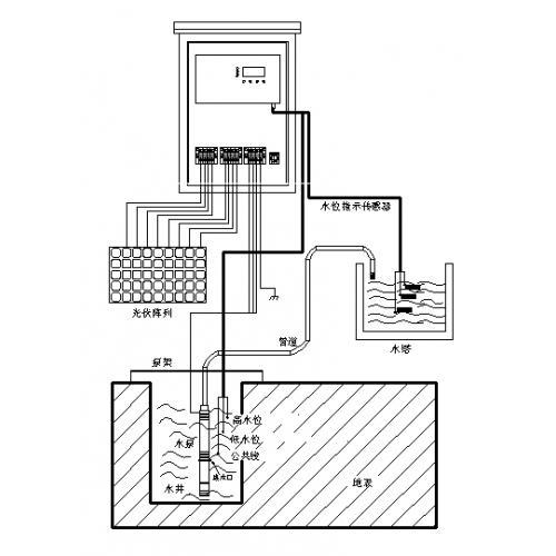 太阳能水泵控制装置
