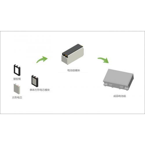 新能源动力电池纯电动物流车电池系统