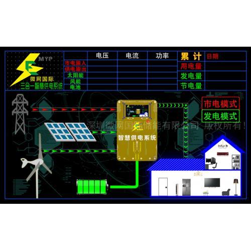 智慧智能发电供电系统