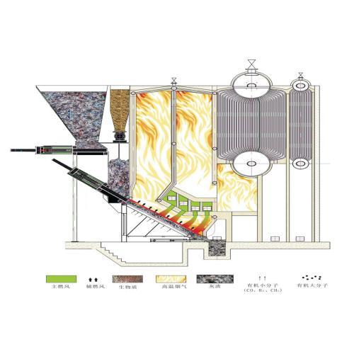 生物质供暖锅炉