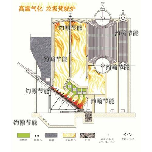 工业废弃物垃圾焚烧炉
