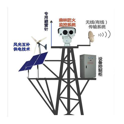 太阳能森林防火监控
