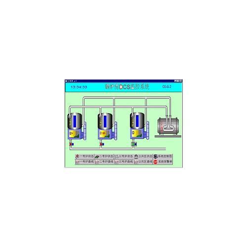 锅炉房自动控制系统