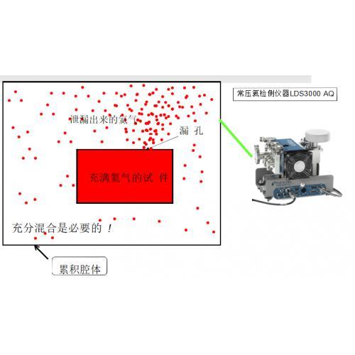 新能源动力电池包PACK氦检气密性检测设备