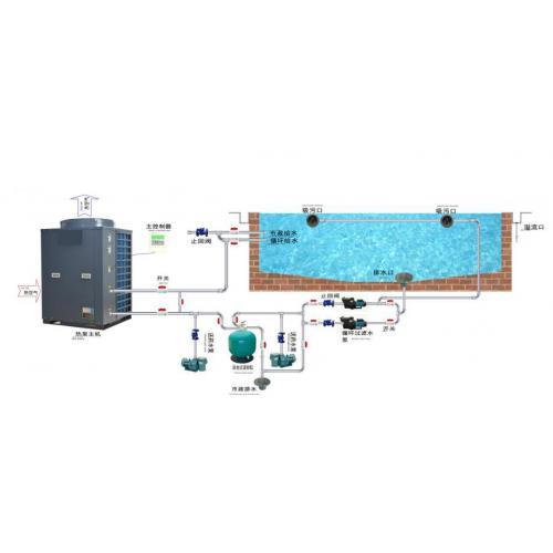 泳池專用空氣源熱泵