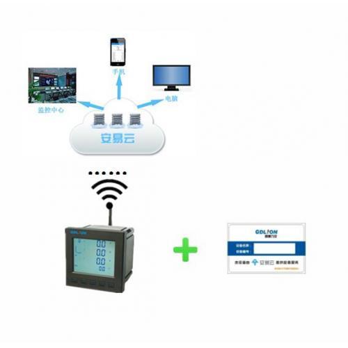 配電監控系統