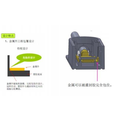 光伏组件三分体接线盒