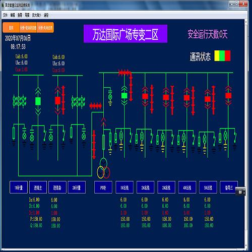 电力监控系统组态软件