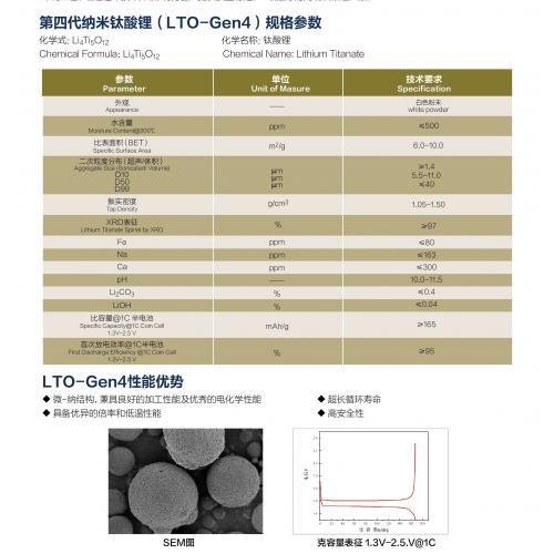 奥钛纳米钛酸锂负极材料