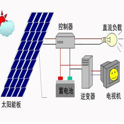 太阳能光伏板系统100w太阳能发电套件