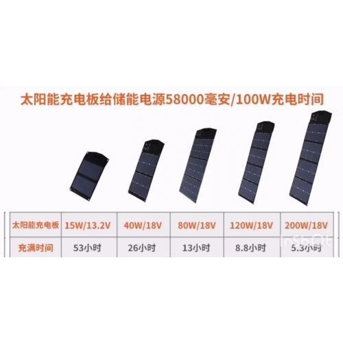 太阳能折叠包太阳能充电器
