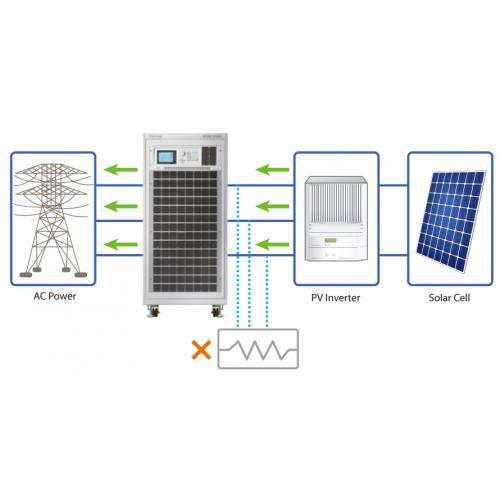 台湾致茂回收式电网模拟电源