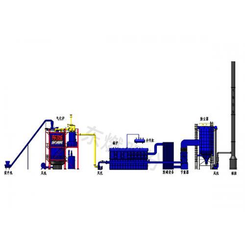 东燃股份15T生物质气化炉