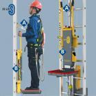 3slift风力发电免爬器