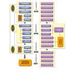 质量管理软件应用之量具管理系统