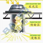 光导管系统