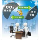 碳资产管理与开发服务