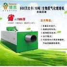 生物質木片燃燒機 [廣州博恩能源有限公司 02086049909]