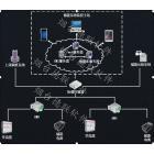 储能EMS能量管理系统